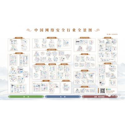 经纬信安评为2020年《中国网络安全行业全景图》智能安全之威胁捕捉优秀安全厂商代表